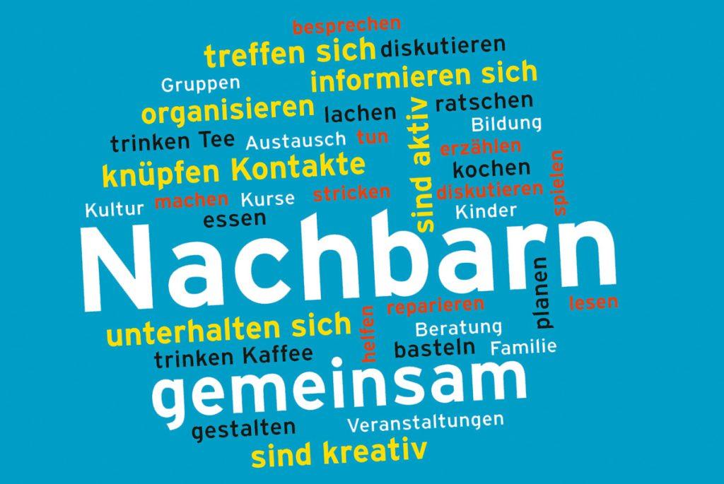NBT-Plakate